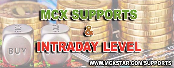 Today Mcx Supports and Intraday Level Reports