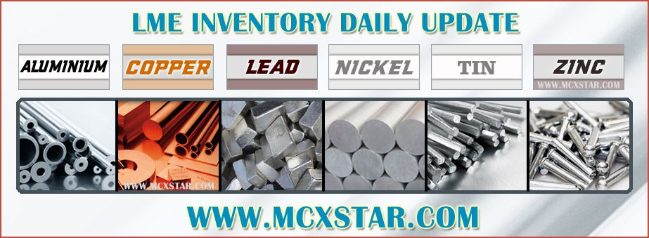 Base Metal Lme Inventory Update and latest News about LME